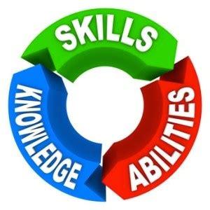 Useful skills to list on a resume